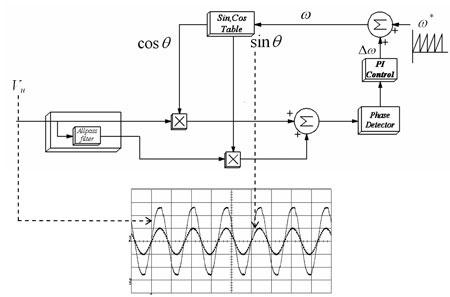 가정용 연료전지 발전시스템을 위한 단상 계통 연계형 인버터